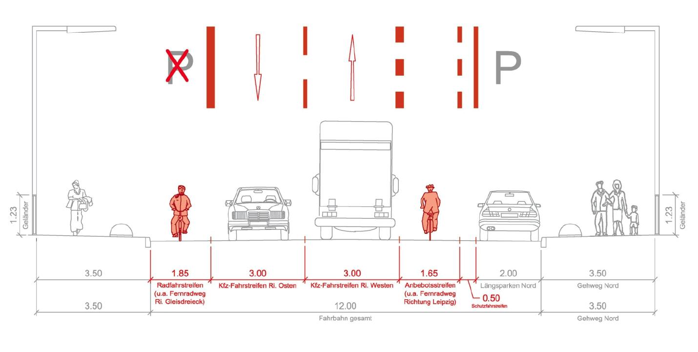 Querschnitt-mit-zwei-Fahrradwegen