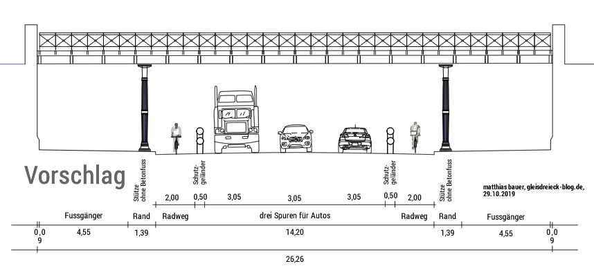 Vorschlag zur Umgestaltung der Yorckstraße