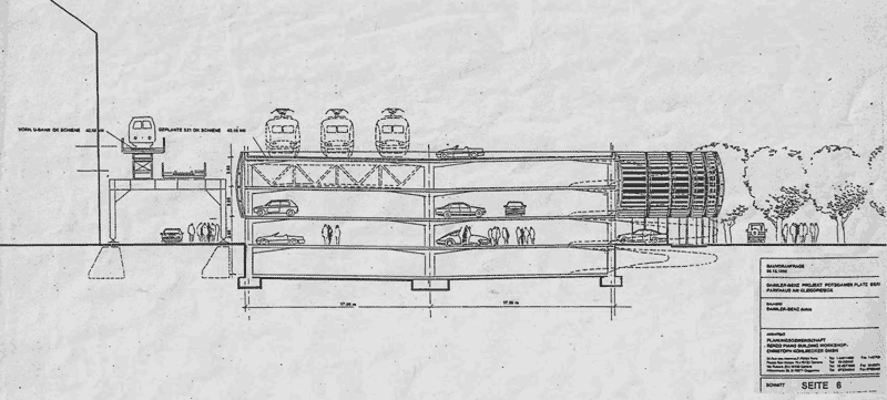 Schnitt (von Norden aus gesehen) durch die Hochgarage Debis, Bauvoranfrage 1997. Auf dem Dach des Parkhauses hat der Architekt drei ICEs eingezeichnet, gemeint waren aber S-Bahnen ohne Oberleitung. Das mittlere Gleis war als Abstellgleis gdeacht.