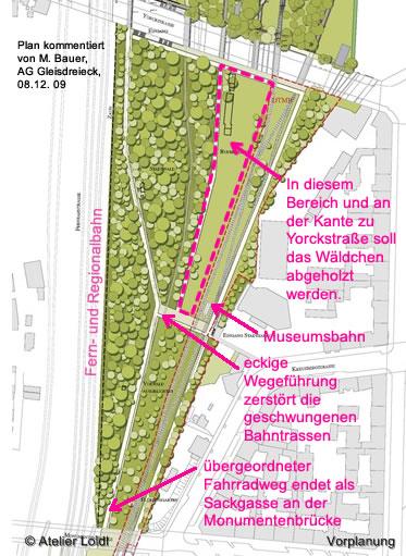 Plan von der Grün-Berlin Website 06.12.09, kommentiert und erläutert