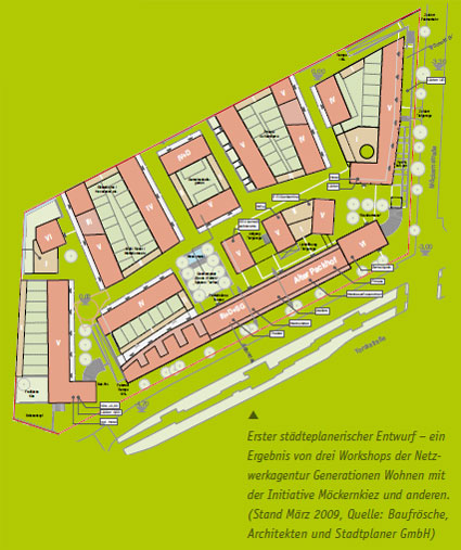 Städtebaulicher Entwurf für den Möckernkiez der Baufrösche von März 2009