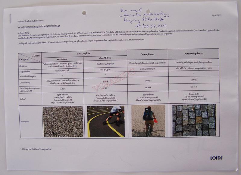 Aus der Akteneinsicht: Untersuchung Wals-Asphalt, beton- und Natursteinpflaster